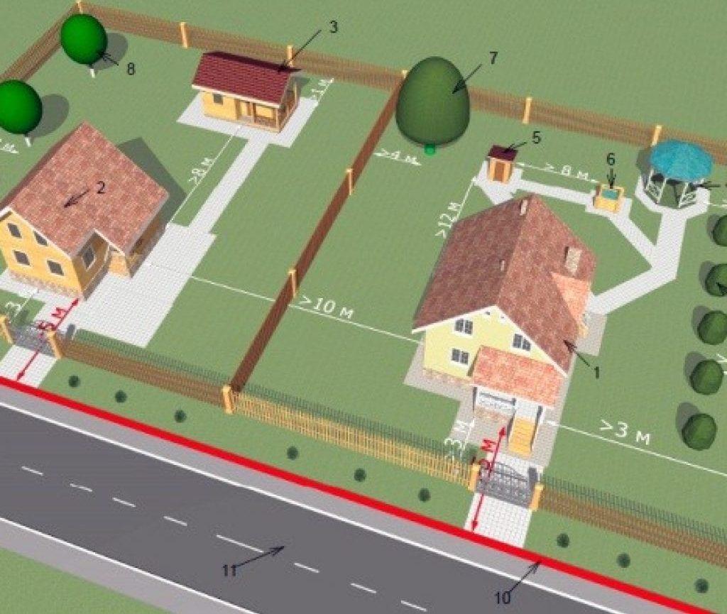 На каком расстоянии от забора соседа можно построить дом или гараж